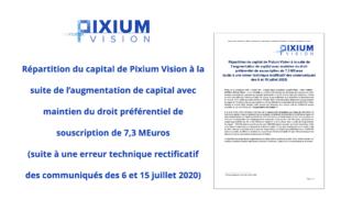Répartition_du_capital_de_Pixium_Vision